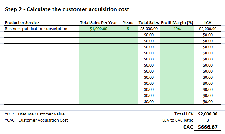 Step 2 – Calculate the customer acquisition cost