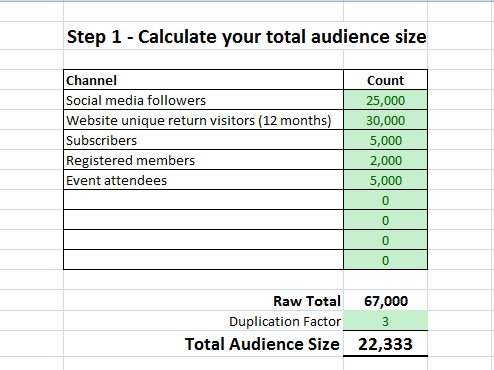 Step 1 - Calculate your total audience size